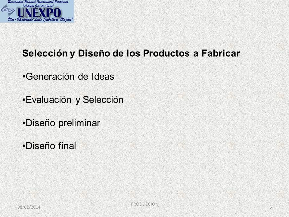 Selección y Diseño de los Productos a Fabricar Generación de Ideas