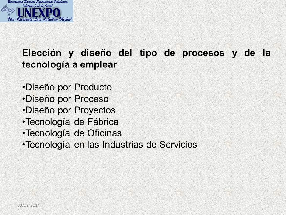 Elección y diseño del tipo de procesos y de la tecnología a emplear