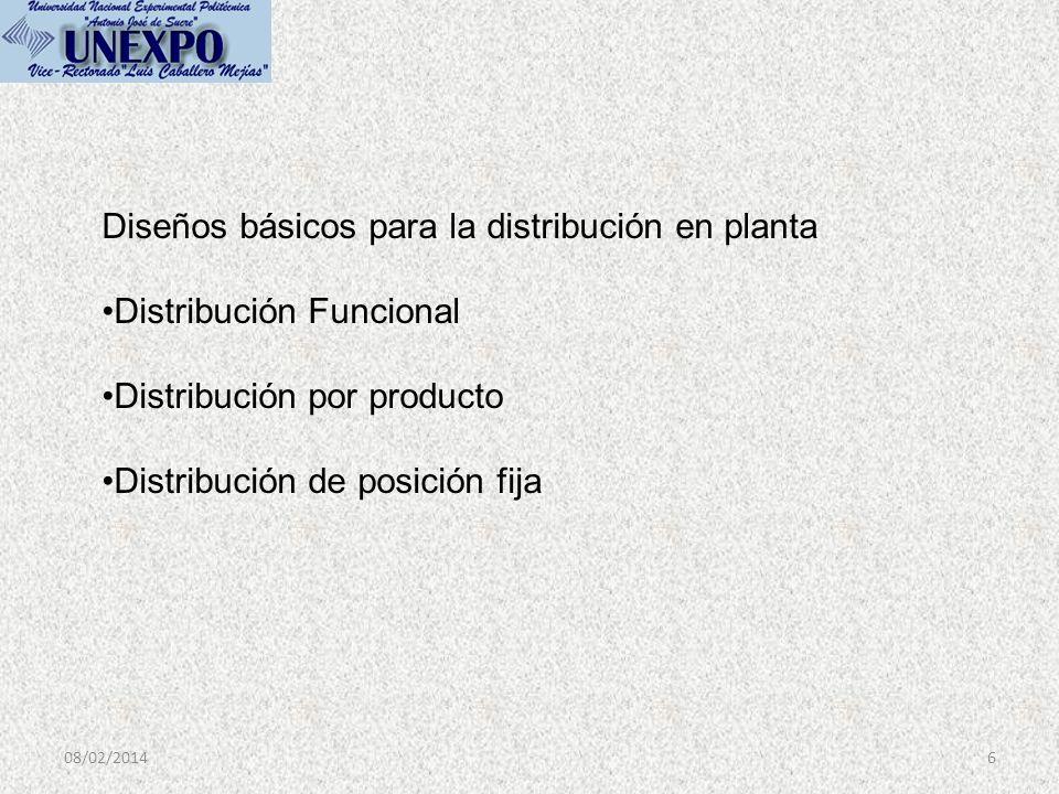 Diseños básicos para la distribución en planta Distribución Funcional