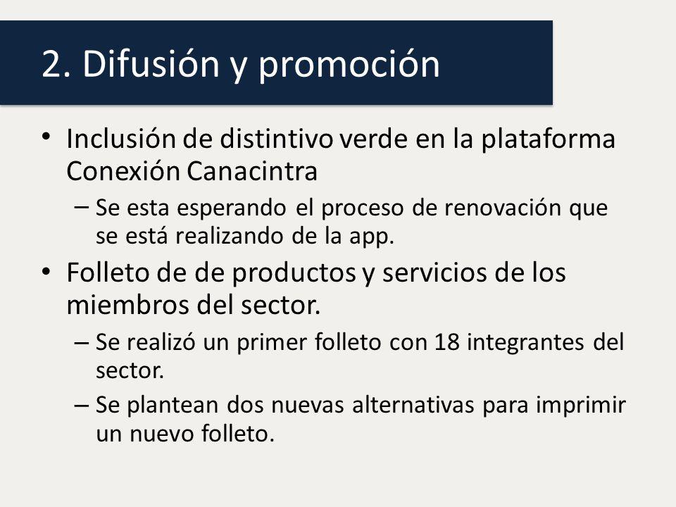 2. Difusión y promoción Inclusión de distintivo verde en la plataforma Conexión Canacintra.