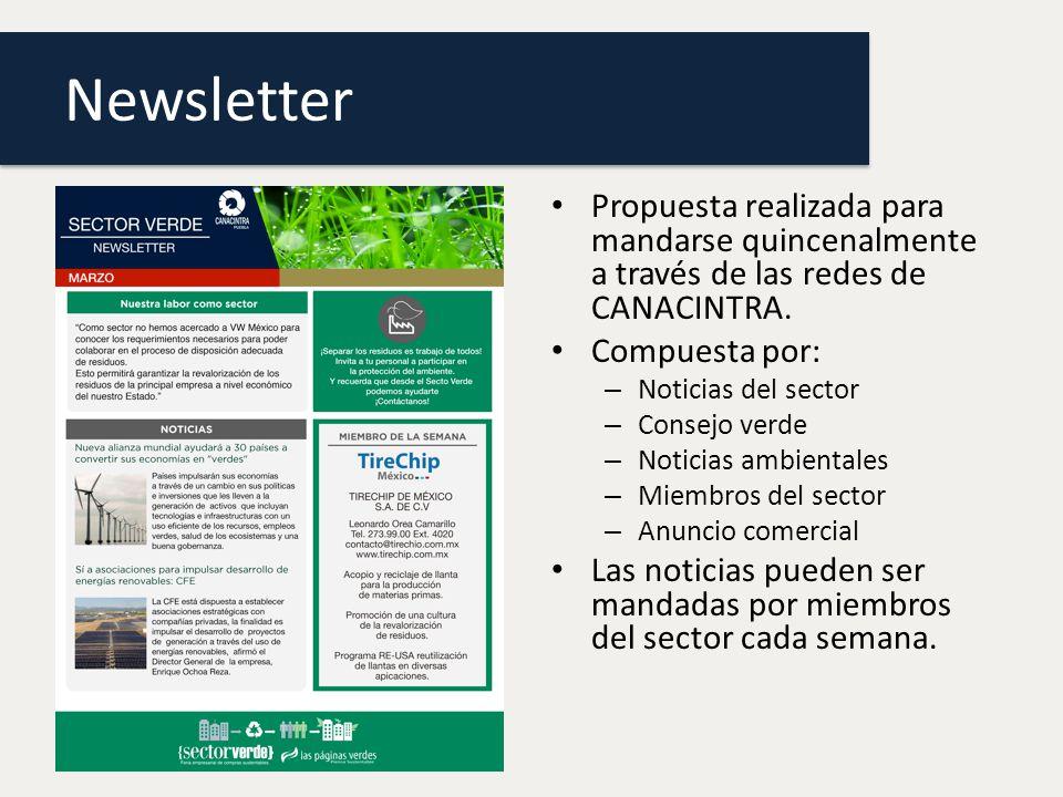 Newsletter Propuesta realizada para mandarse quincenalmente a través de las redes de CANACINTRA. Compuesta por: