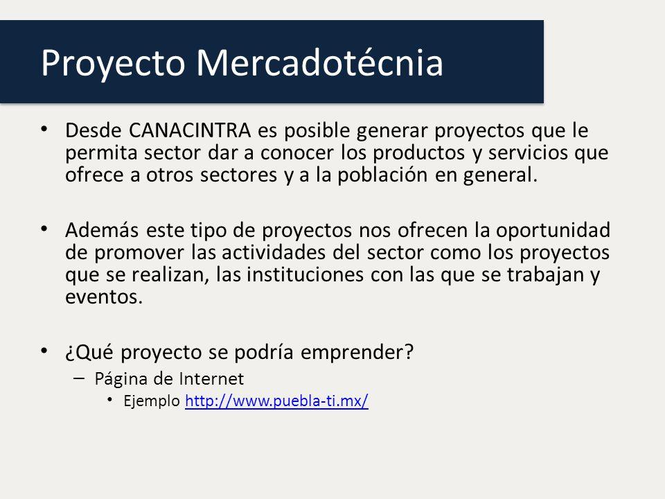 Proyecto Mercadotécnia