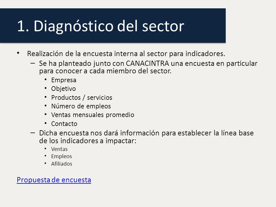 1. Diagnóstico del sector