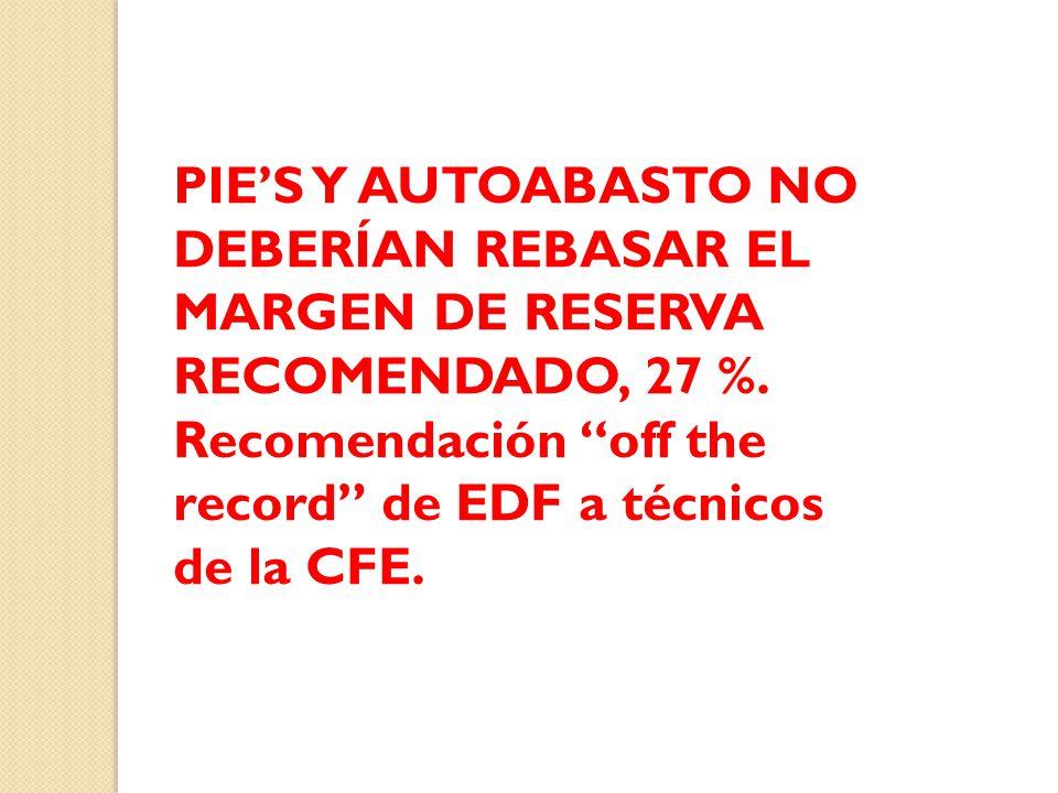PIE'S Y AUTOABASTO NO DEBERÍAN REBASAR EL MARGEN DE RESERVA RECOMENDADO, 27 %.
