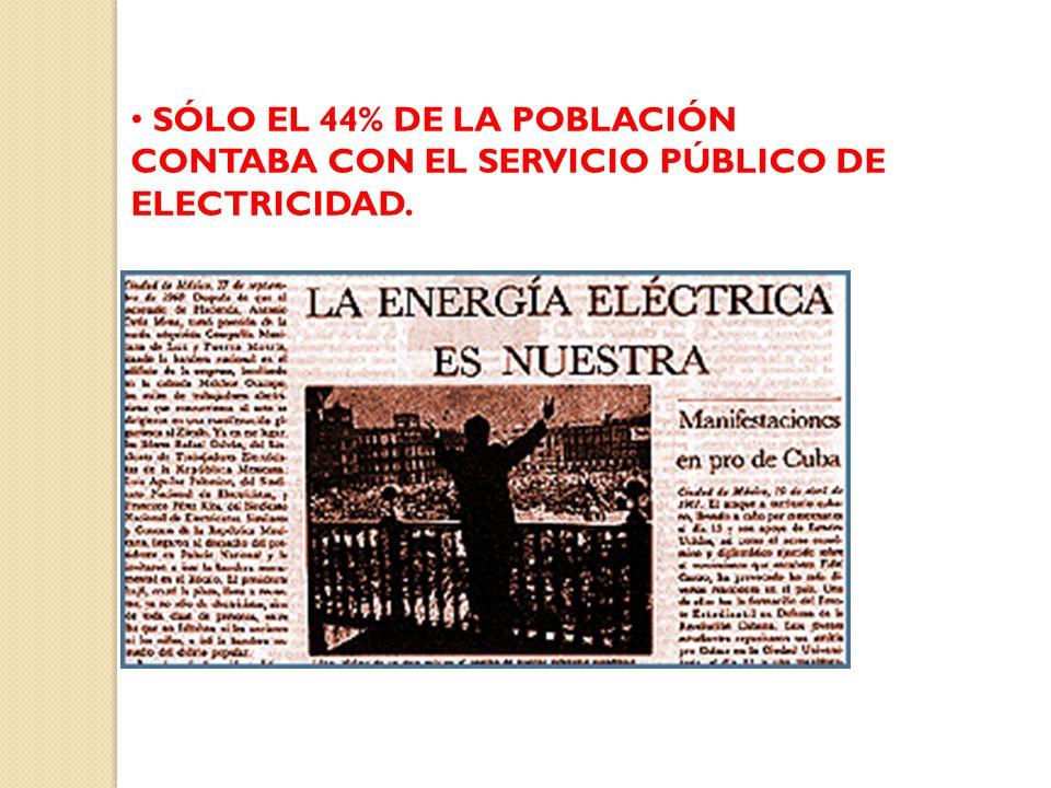 SÓLO EL 44% DE LA POBLACIÓN CONTABA CON EL SERVICIO PÚBLICO DE ELECTRICIDAD.