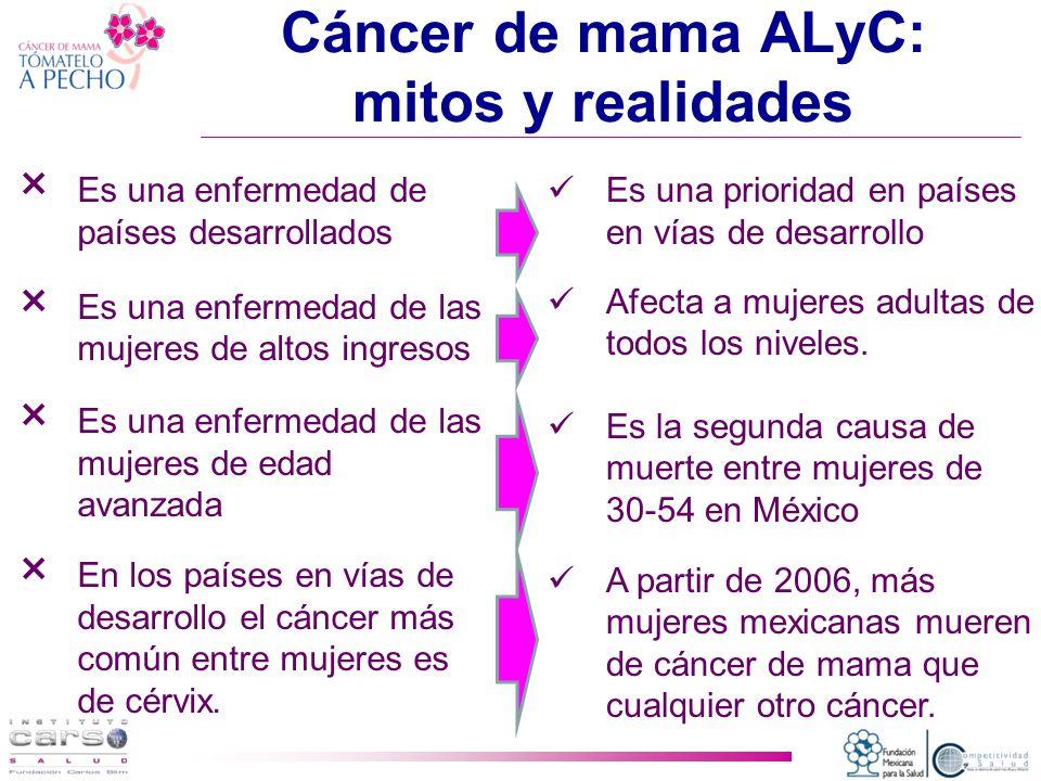 Cáncer de mama ALyC: mitos y realidades
