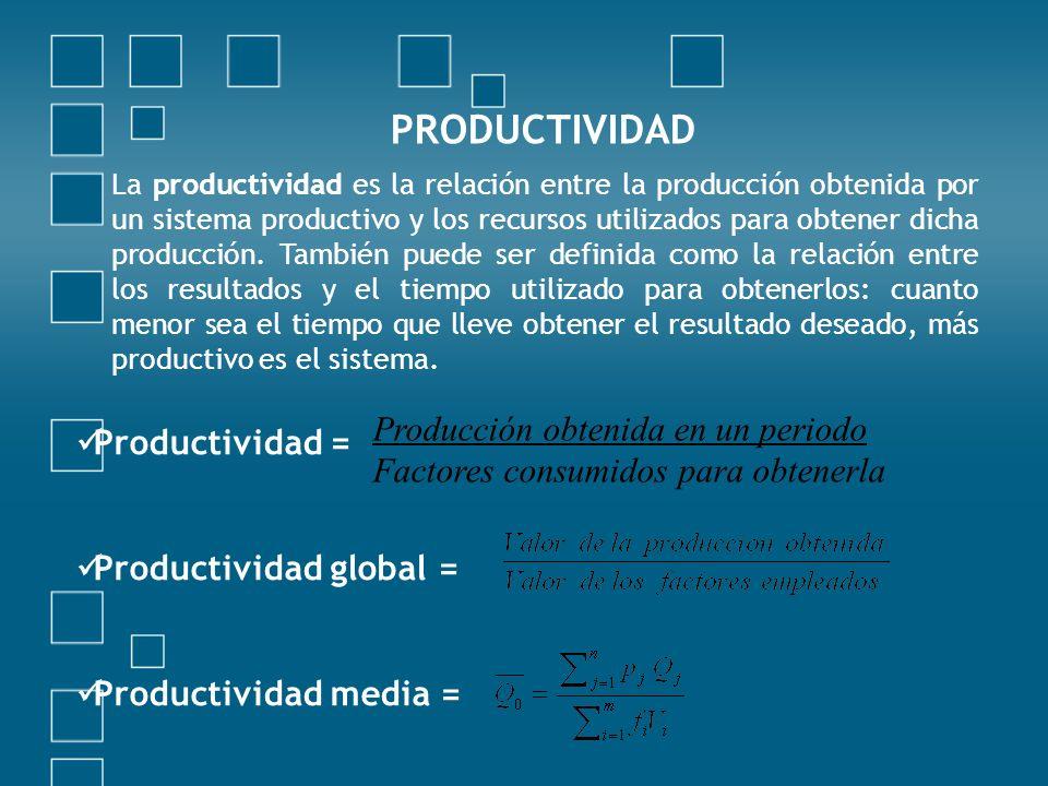 PRODUCTIVIDAD Producción obtenida en un periodo Productividad =