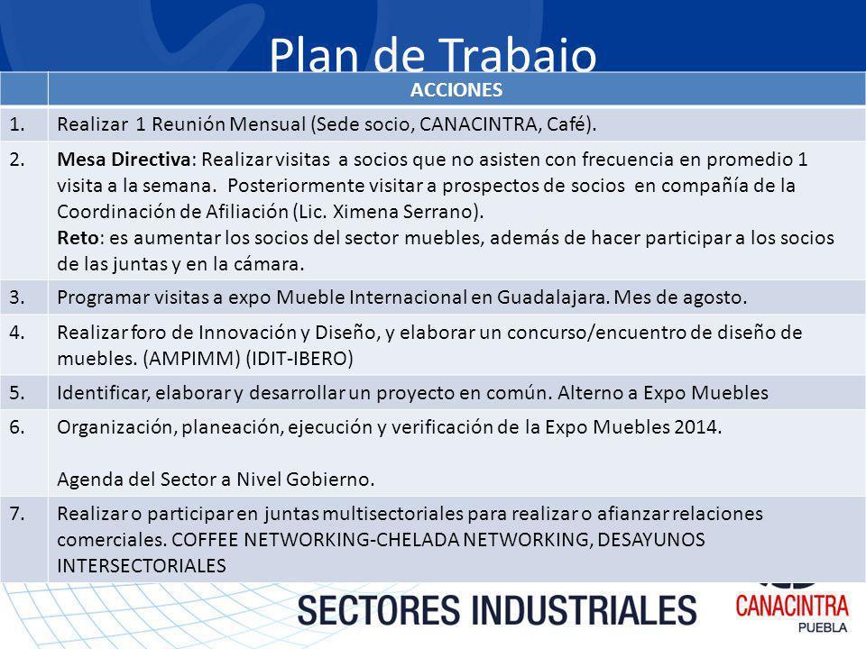 Plan de Trabajo ACCIONES 1.