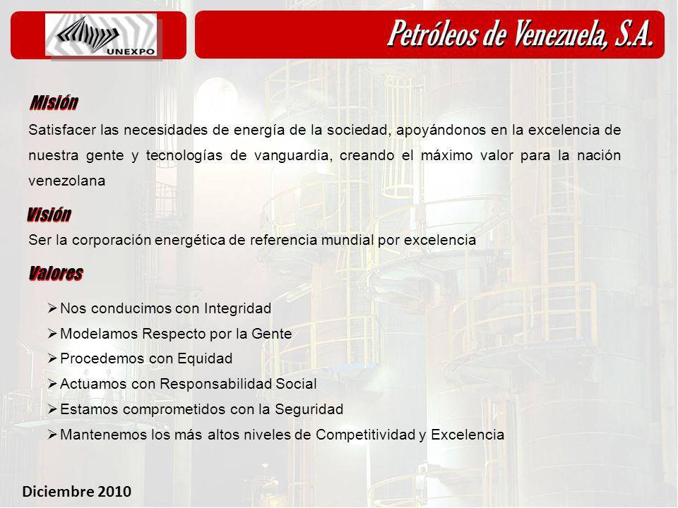 Petróleos de Venezuela, S.A.