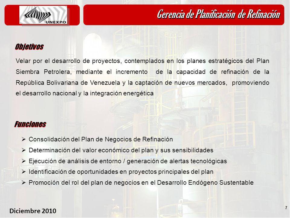 Gerencia de Planificación de Refinación