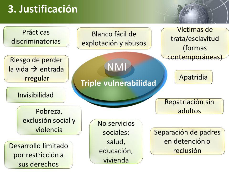 Triple vulnerabilidad