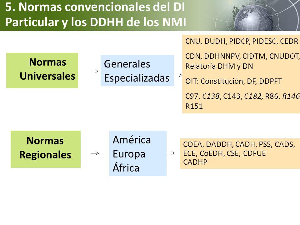 5. Normas convencionales del DI Particular y los DDHH de los NMI