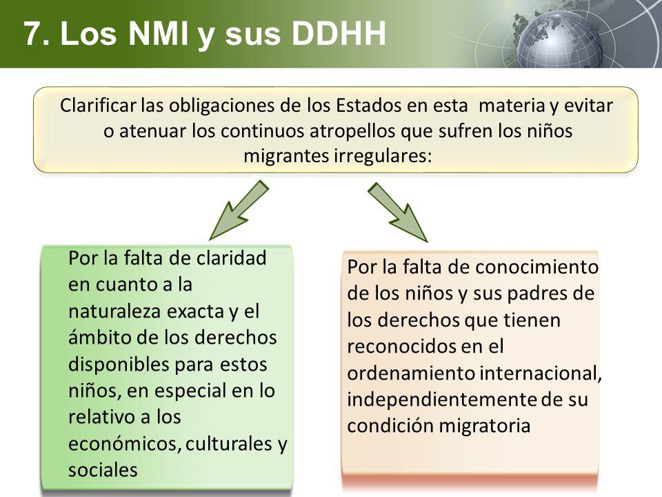 7. Los NMI y sus DDHH