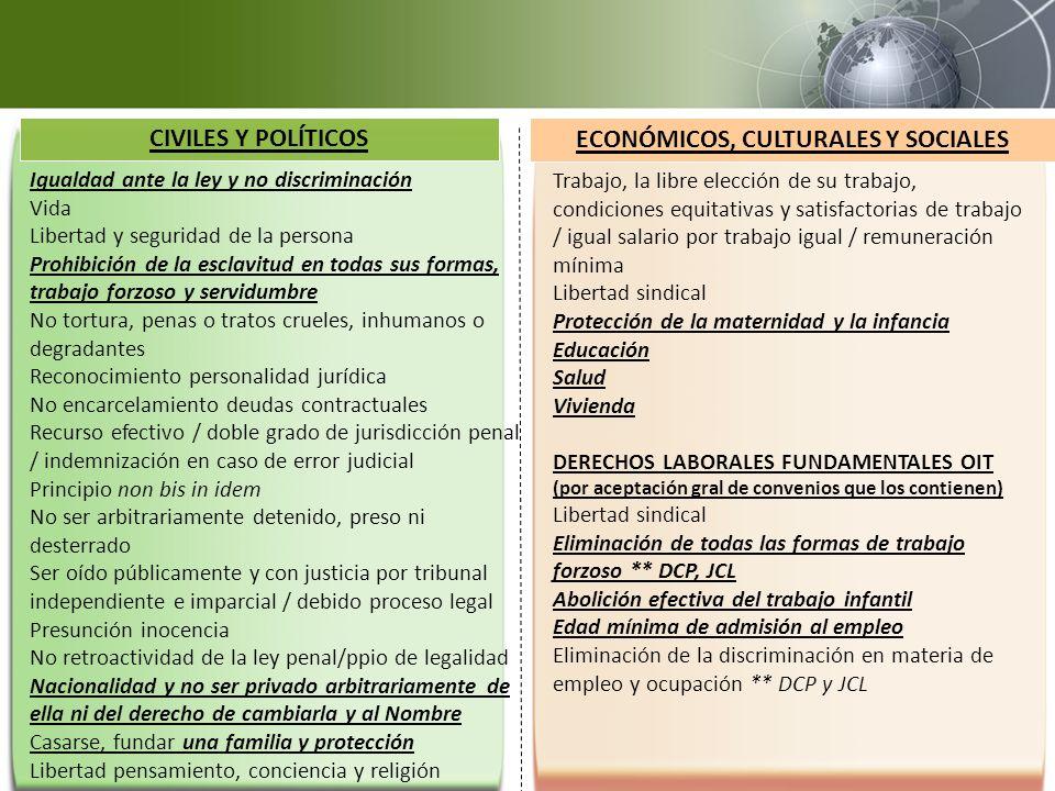 ECONÓMICOS, CULTURALES Y SOCIALES
