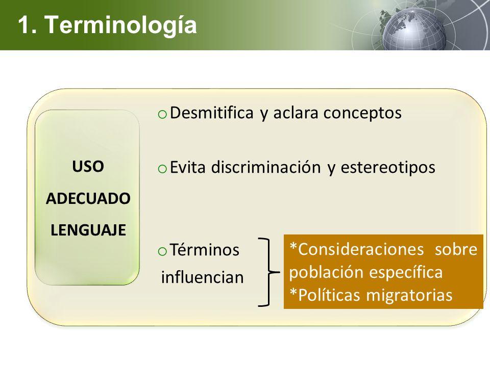 1. Terminología Desmitifica y aclara conceptos