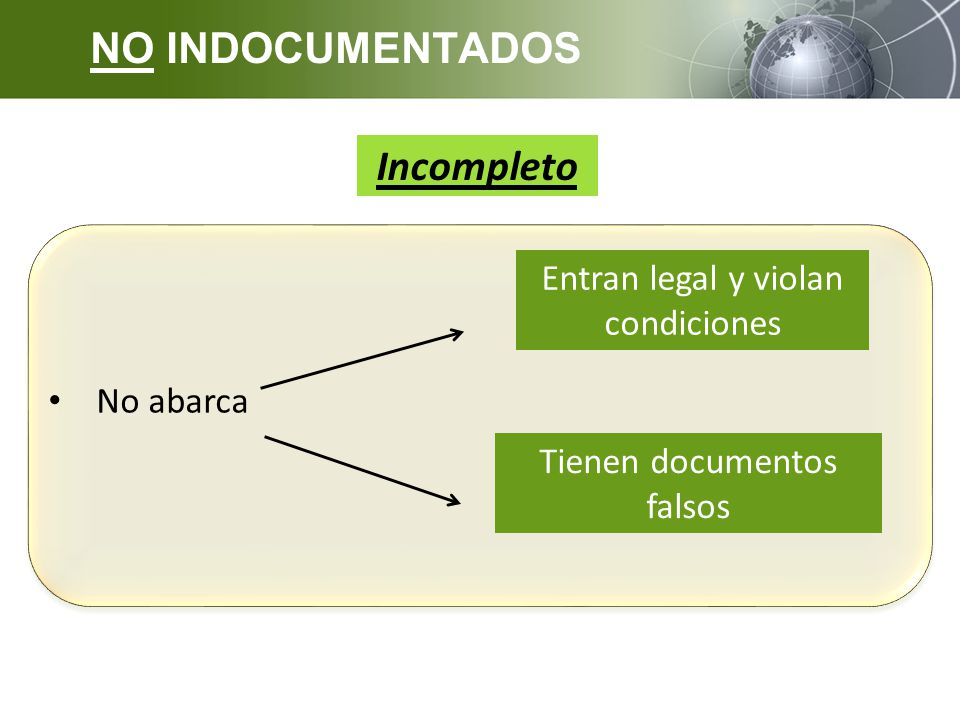 NO INDOCUMENTADOS Incompleto Entran legal y violan condiciones