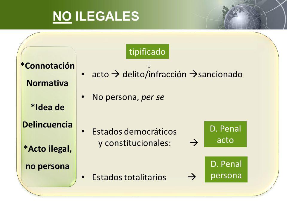 NO ILEGALES tipificado acto  delito/infracción sancionado