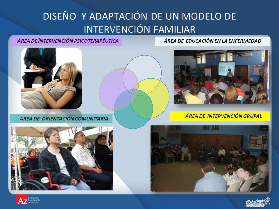 DISEÑO Y ADAPTACIÓN DE UN MODELO DE INTERVENCIÓN FAMILIAR