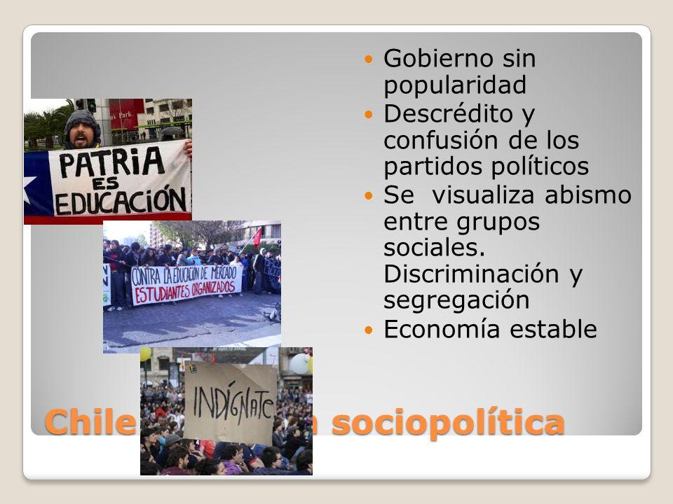 Chile situación sociopolítica