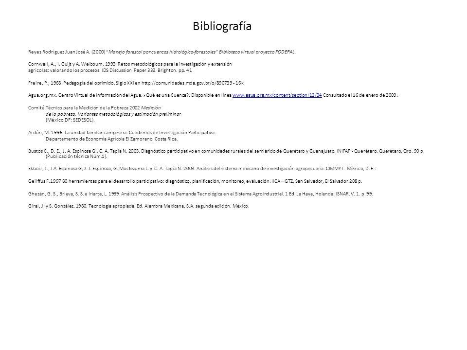 Bibliografía Reyes Rodríguez Juan José A. (2000) Manejo forestal por cuencas hidrológico-forestales Biblioteca virtual proyecto FODEPAL.