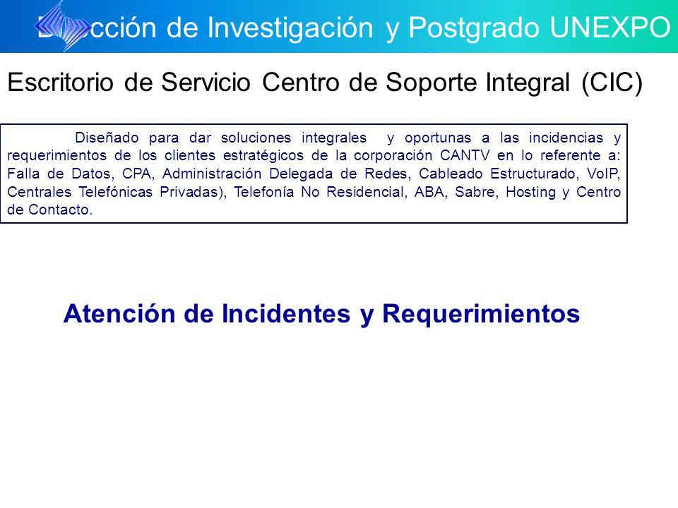 Escritorio de Servicio Centro de Soporte Integral (CIC)