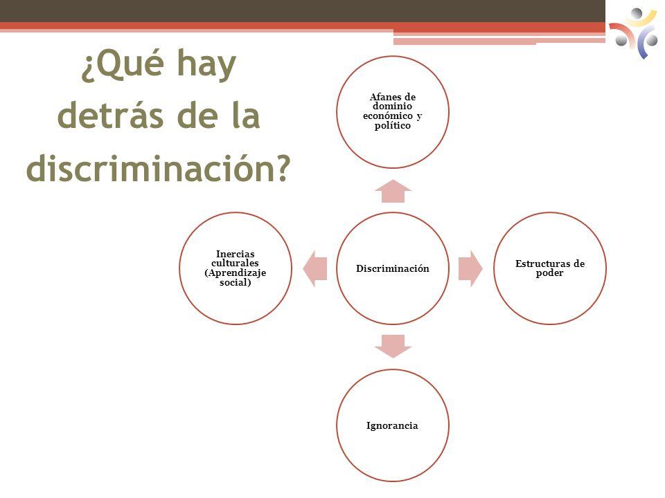 ¿Qué hay detrás de la discriminación