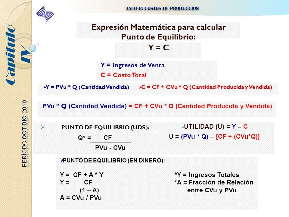 Capitulo IV Expresión Matemática para calcular Punto de Equilibrio: