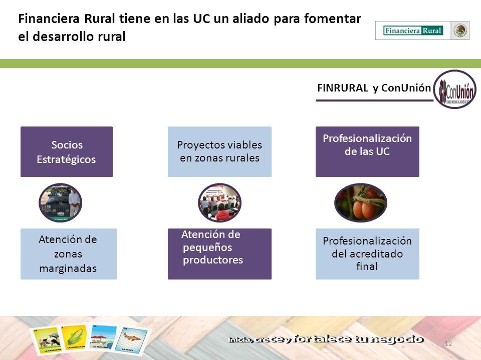 Financiera Rural tiene en las UC un aliado para fomentar el desarrollo rural