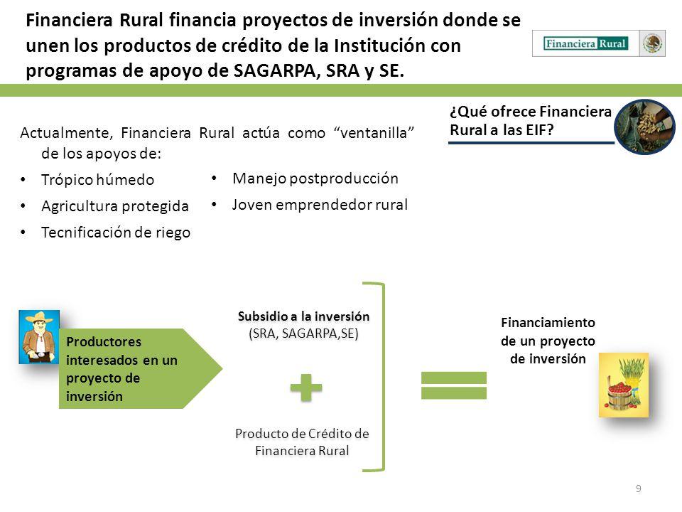 Subsidio a la inversión