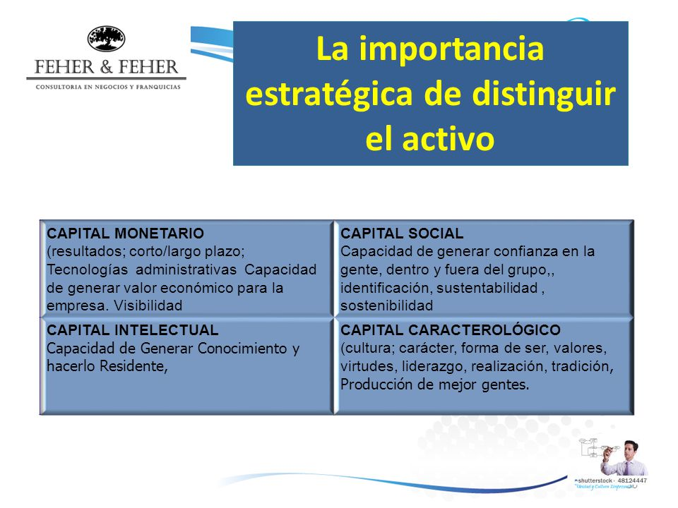 La importancia estratégica de distinguir el activo