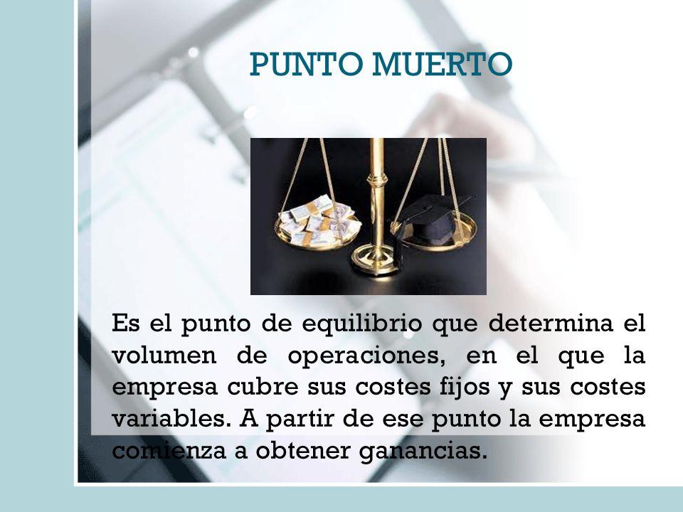PUNTO MUERTO