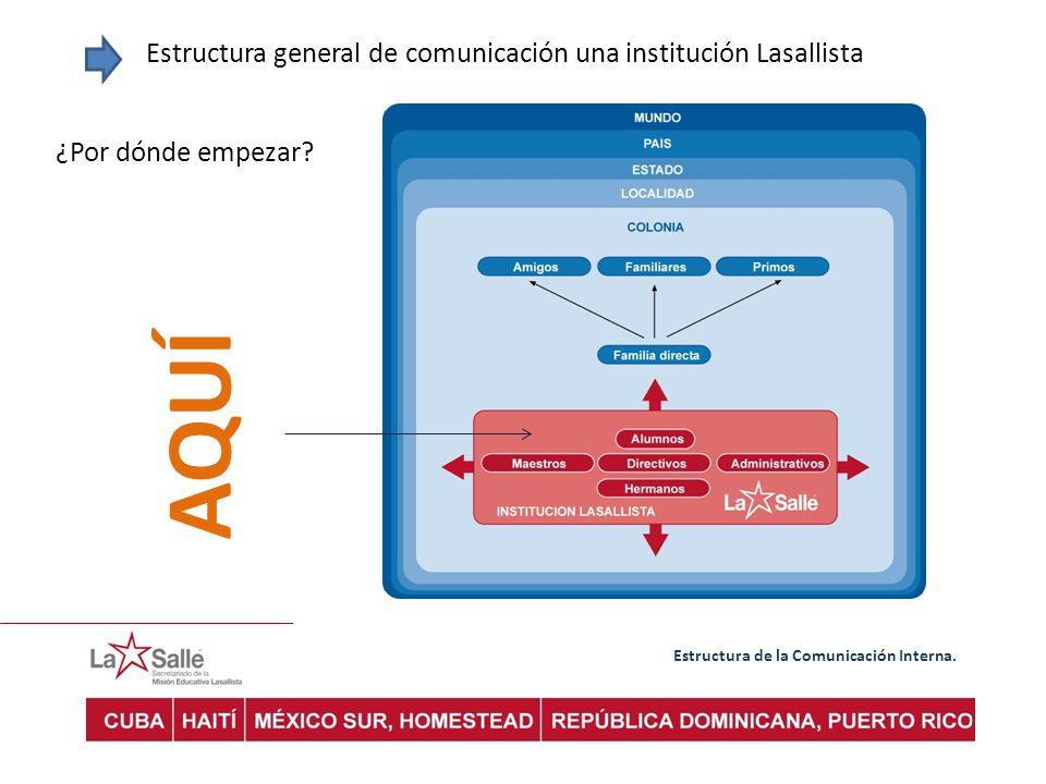 AQUÍ Estructura general de comunicación una institución Lasallista