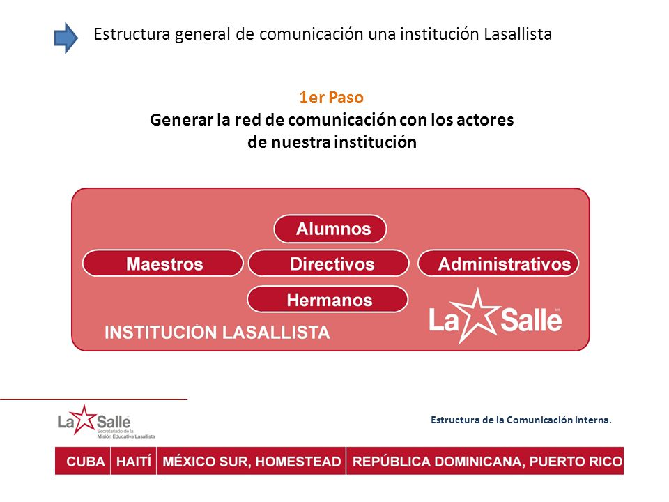 Generar la red de comunicación con los actores de nuestra institución