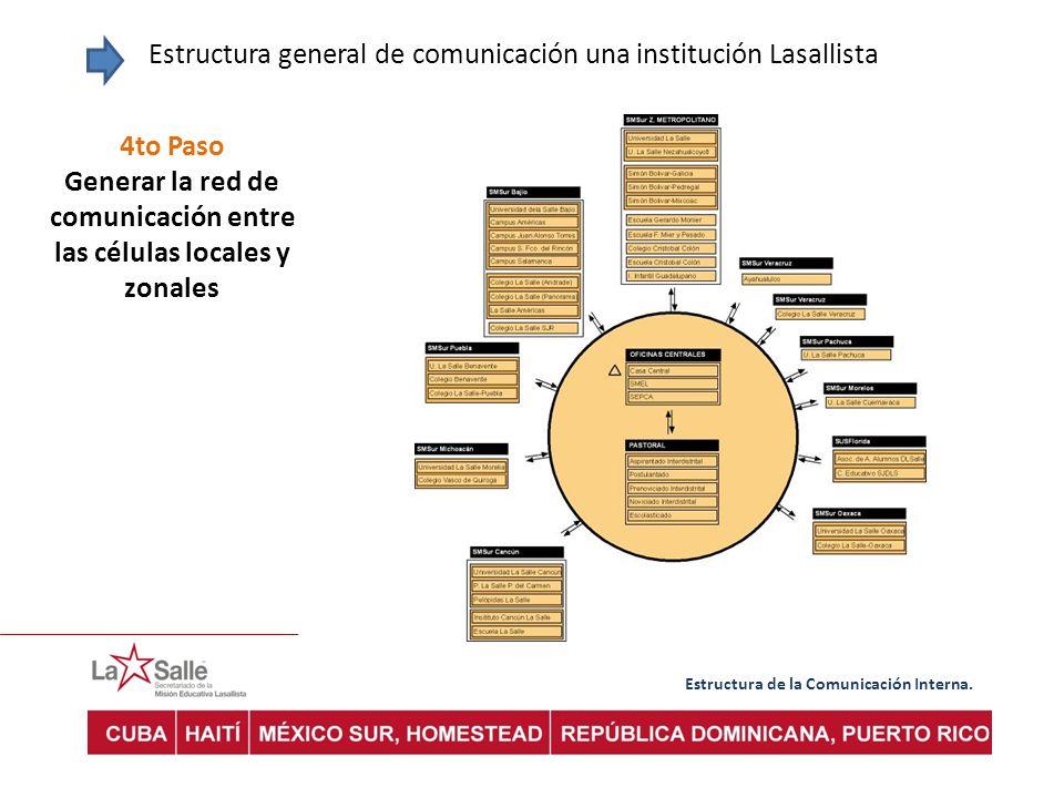 Generar la red de comunicación entre las células locales y zonales