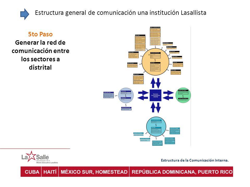 Generar la red de comunicación entre los sectores a distrital
