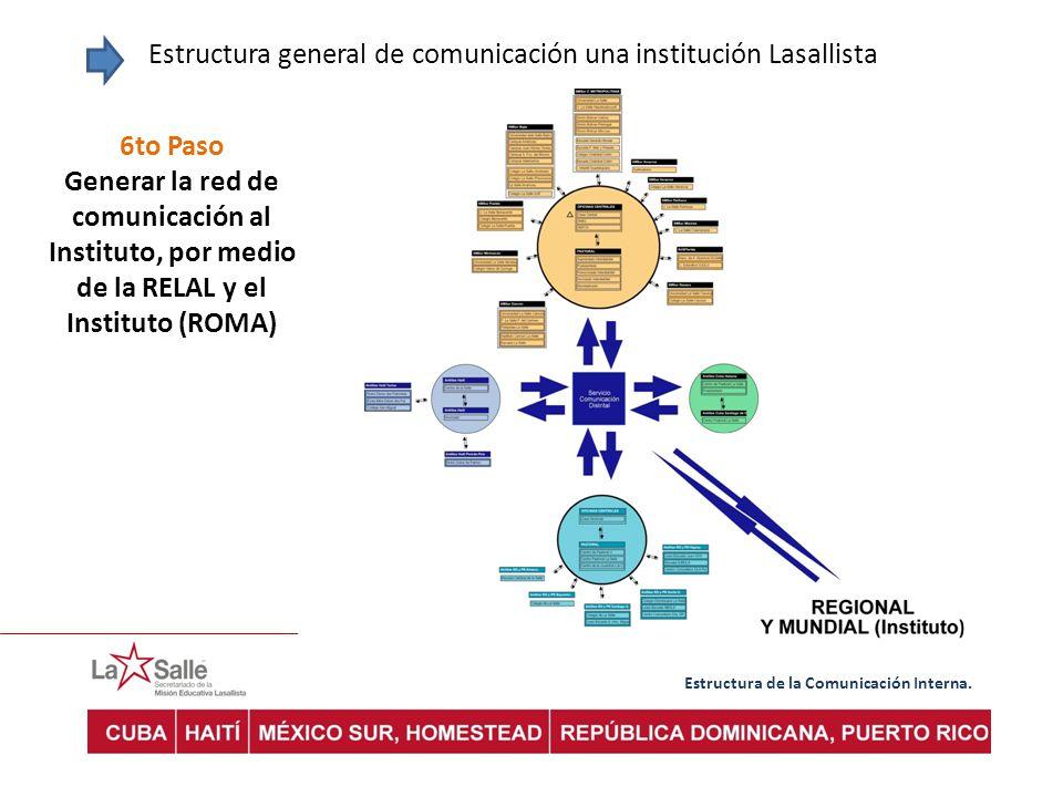 Estructura general de comunicación una institución Lasallista