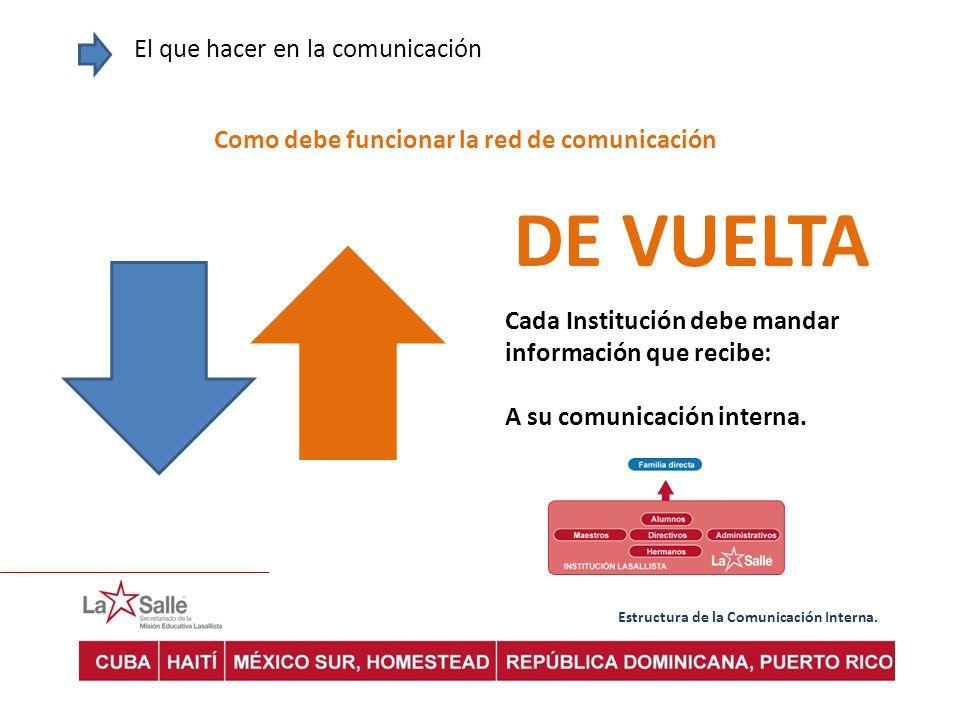 Como debe funcionar la red de comunicación