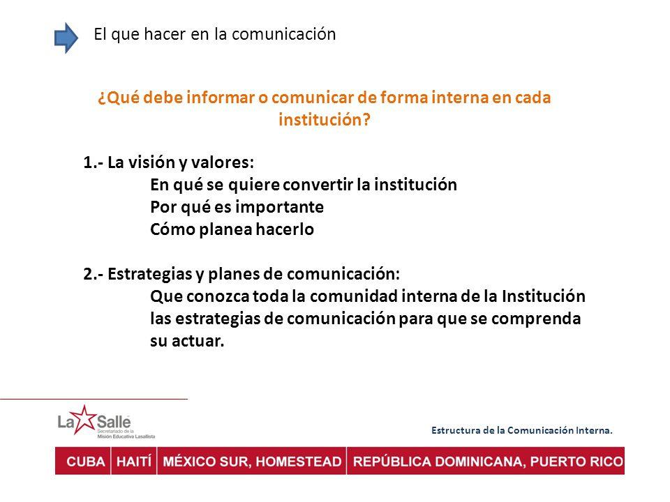 ¿Qué debe informar o comunicar de forma interna en cada institución