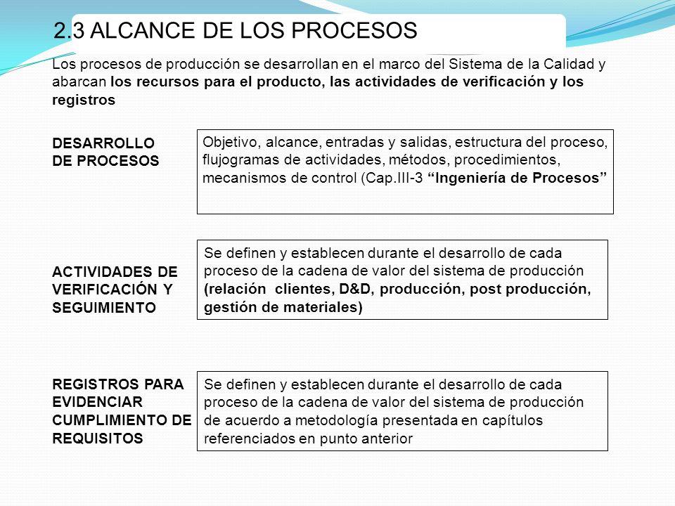 2.3 ALCANCE DE LOS PROCESOS