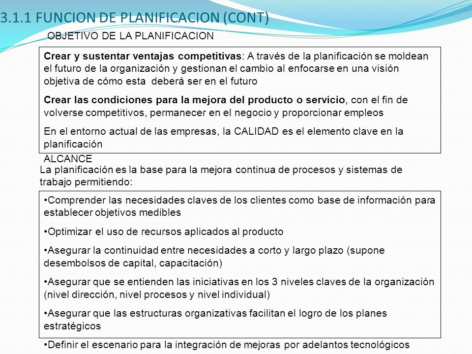 3.1.1 FUNCION DE PLANIFICACION (CONT)