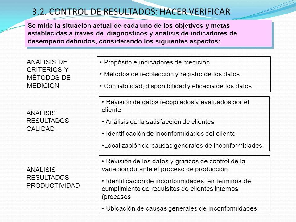 3.2. CONTROL DE RESULTADOS: HACER VERIFICAR