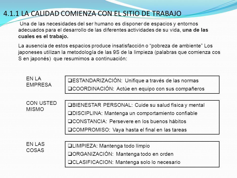 4.1.1 LA CALIDAD COMIENZA CON EL SITIO DE TRABAJO