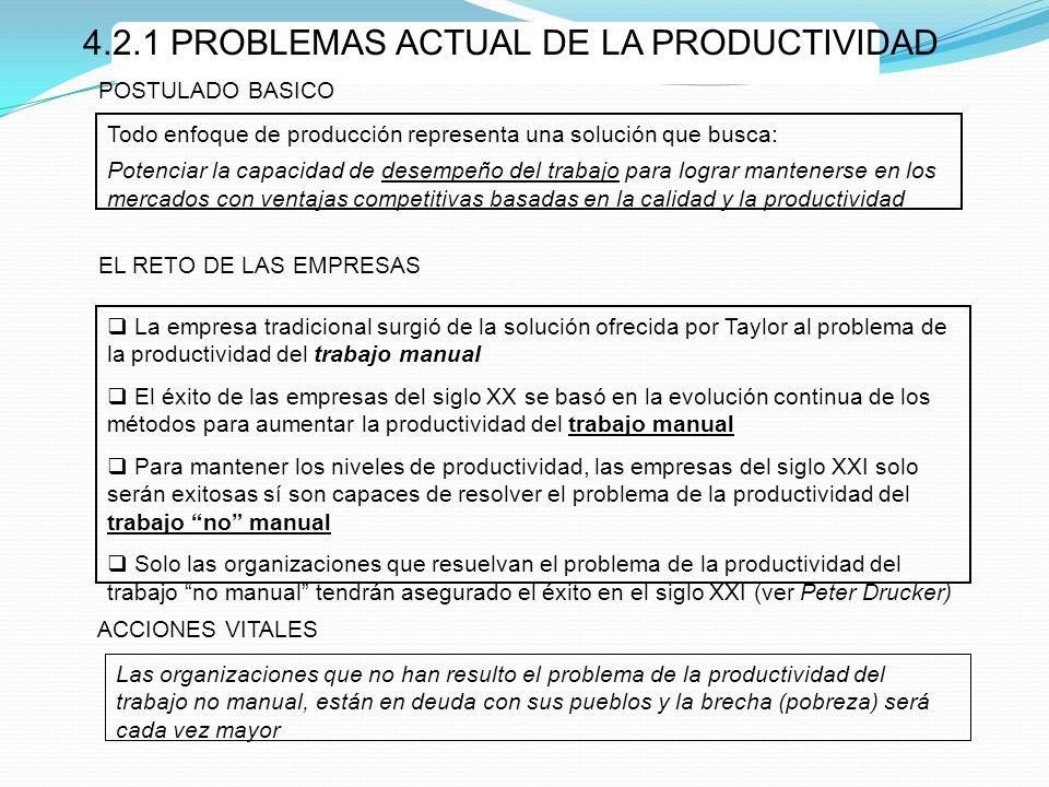4.2.1 PROBLEMAS ACTUAL DE LA PRODUCTIVIDAD