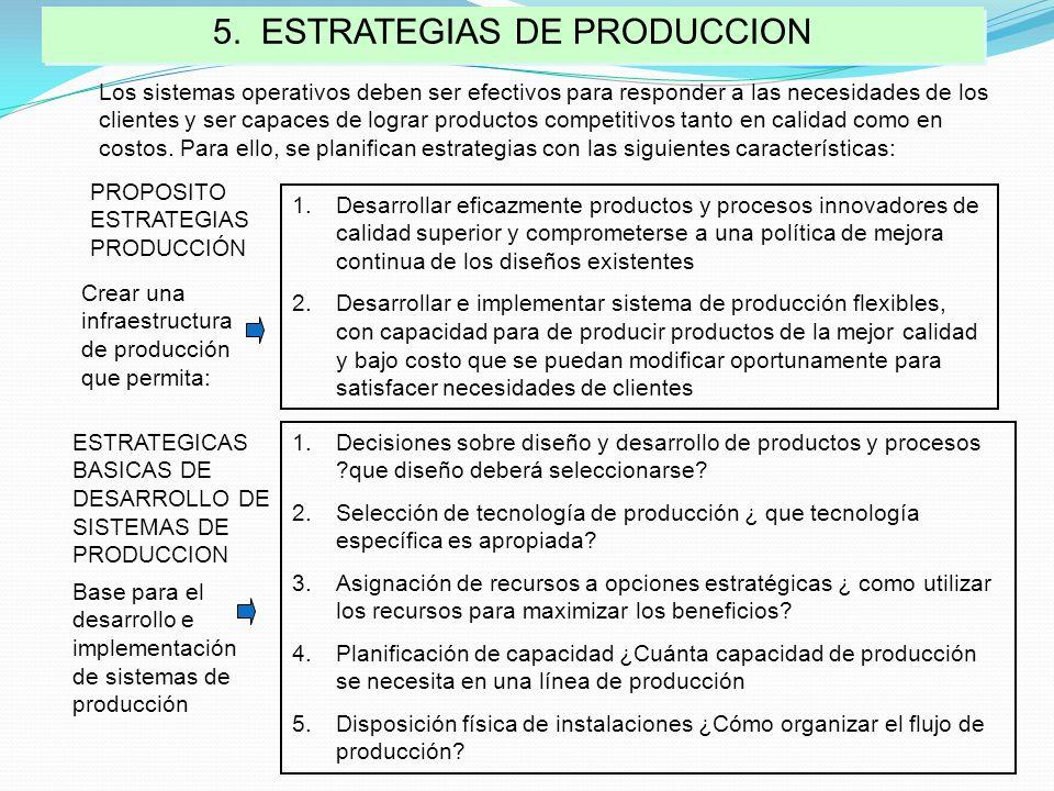 5. ESTRATEGIAS DE PRODUCCION
