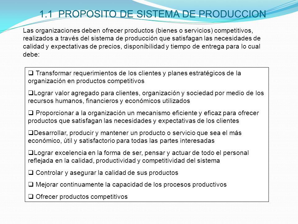 1.1 PROPOSITO DE SISTEMA DE PRODUCCION