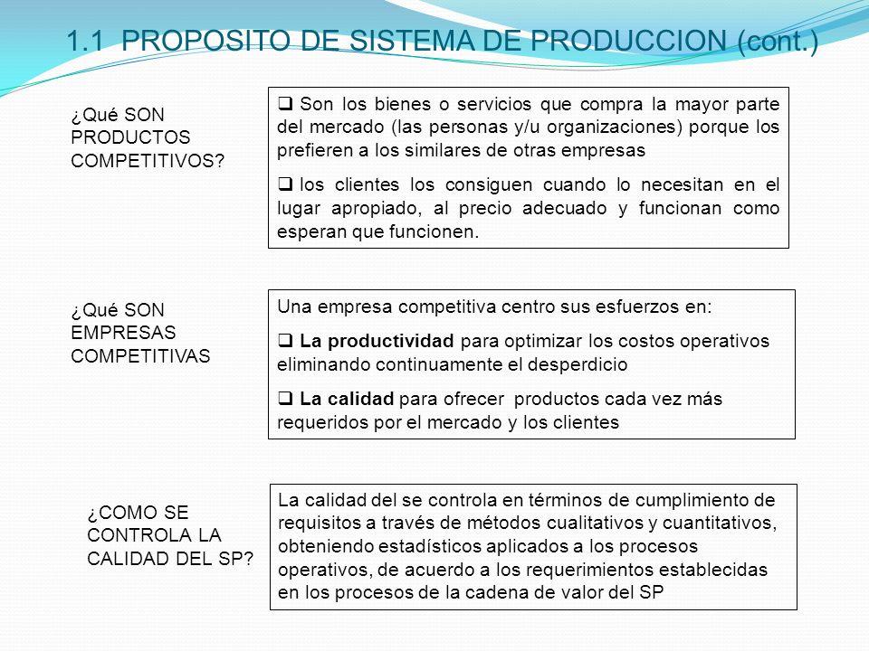 1.1 PROPOSITO DE SISTEMA DE PRODUCCION (cont.)