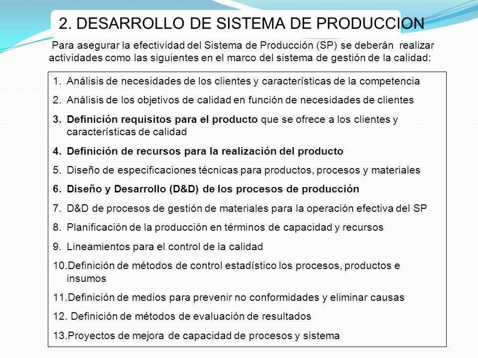 2. DESARROLLO DE SISTEMA DE PRODUCCION