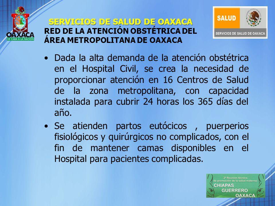 RED DE LA ATENCIÓN OBSTÉTRICA DEL ÁREA METROPOLITANA DE OAXACA