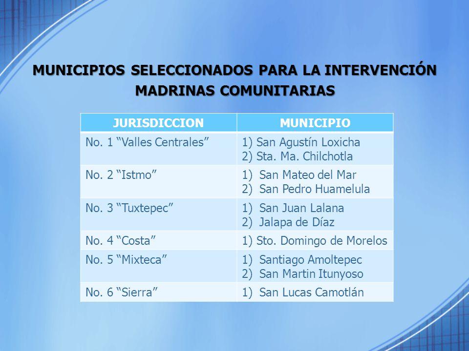 MUNICIPIOS SELECCIONADOS PARA LA INTERVENCIÓN MADRINAS COMUNITARIAS