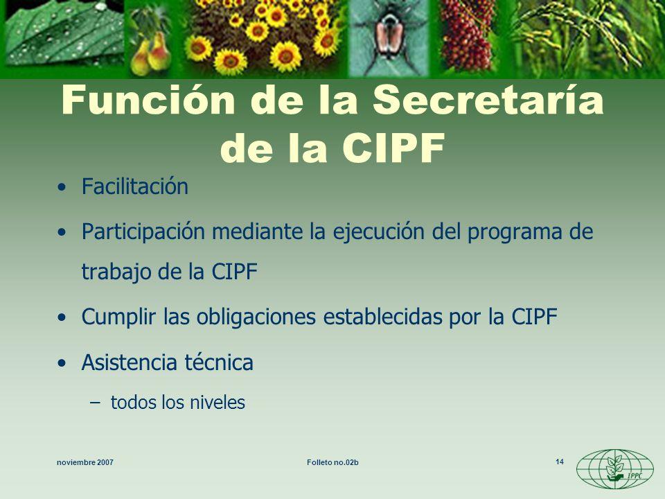 Función de la Secretaría de la CIPF